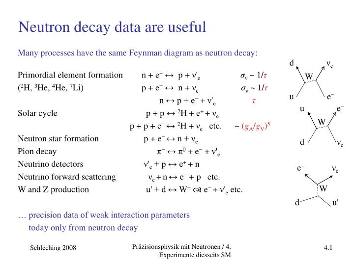 neutron decay data are useful n.