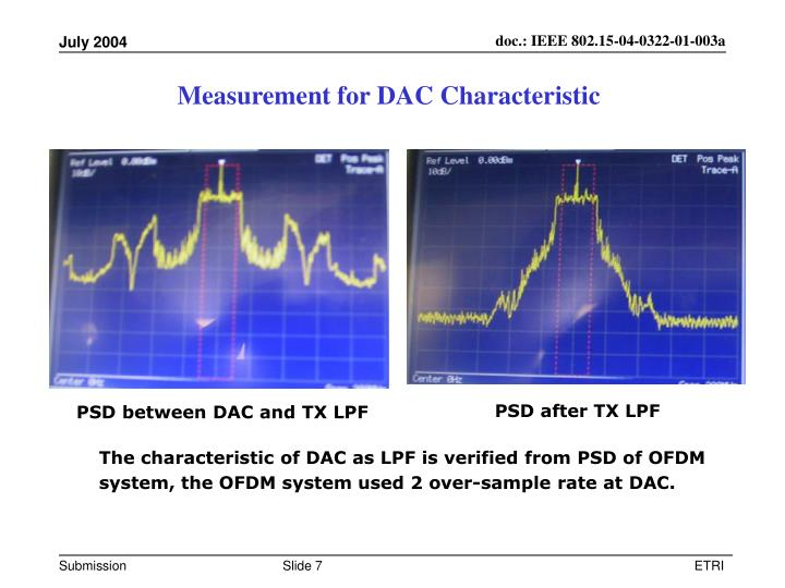 Measurement for DAC Characteristic