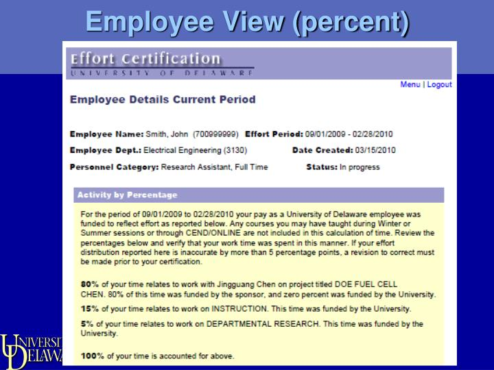 Employee View (percent)