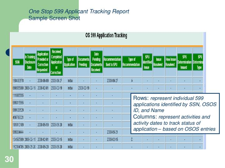 One Stop 599 Applicant Tracking Report