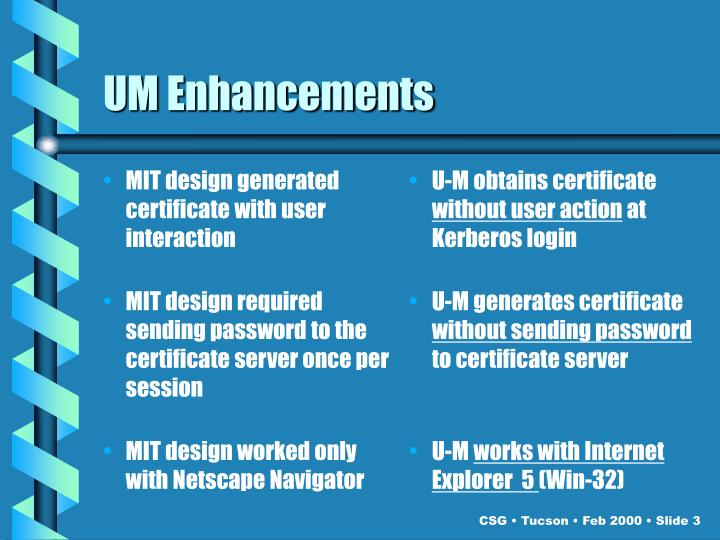 MIT design generated certificate with user interaction