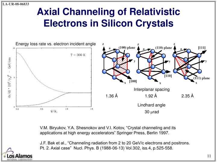 Axial Channeling of Relativistic Electrons in Silicon Crystals