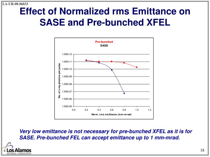Effect of Normalized rms Emittance on SASE and Pre-bunched XFEL
