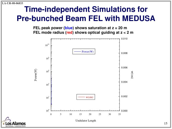 Time-independent Simulations for