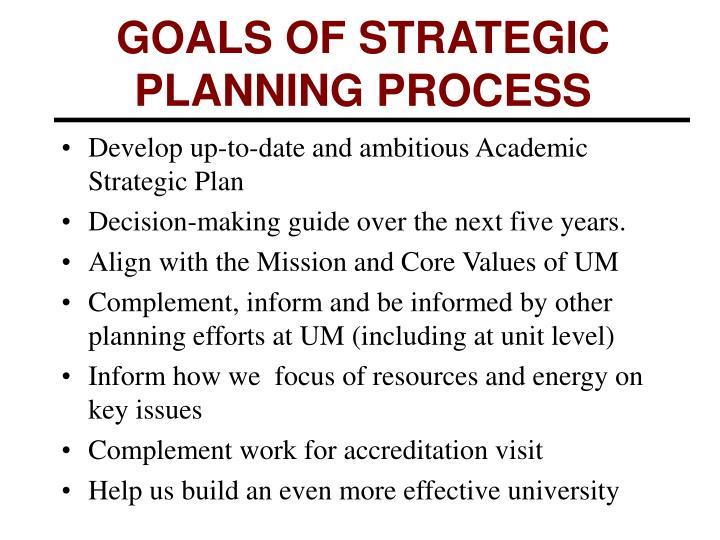 Goals of strategic planning process