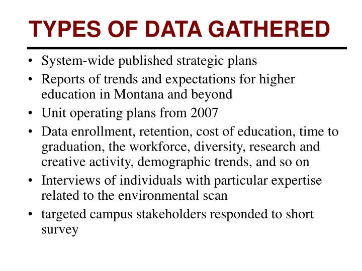 TYPES OF DATA GATHERED