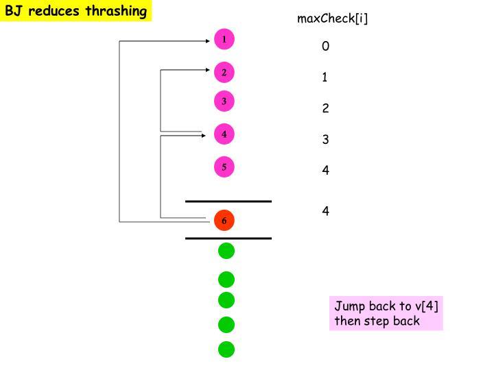 BJ reduces thrashing