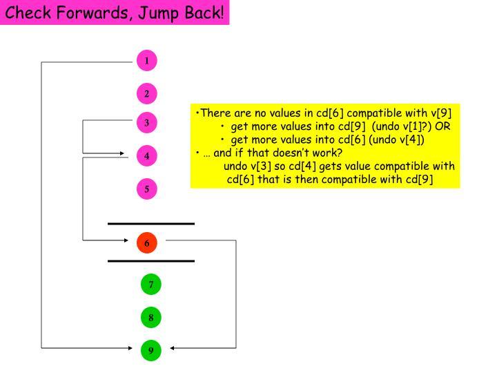 Check Forwards, Jump Back!