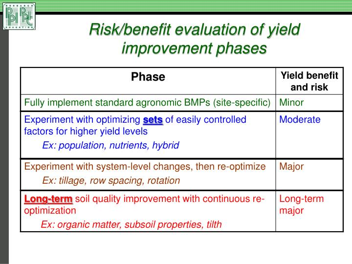 Risk/benefit evaluation of yield improvement phases