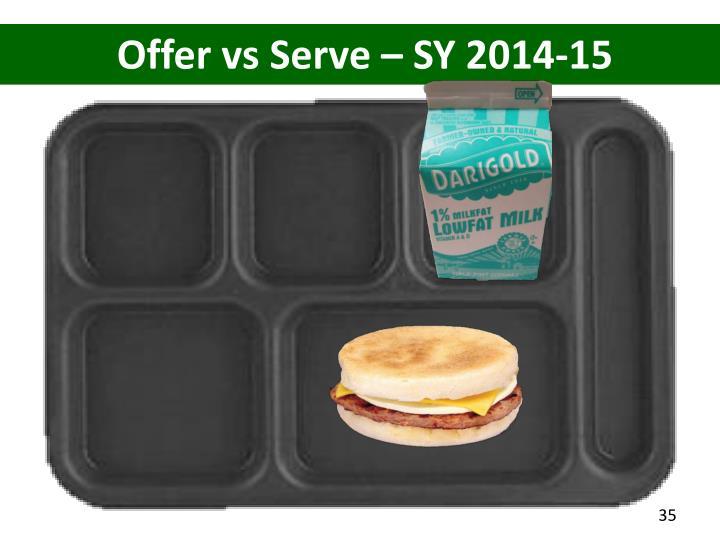 Offer vs Serve – SY 2014-15