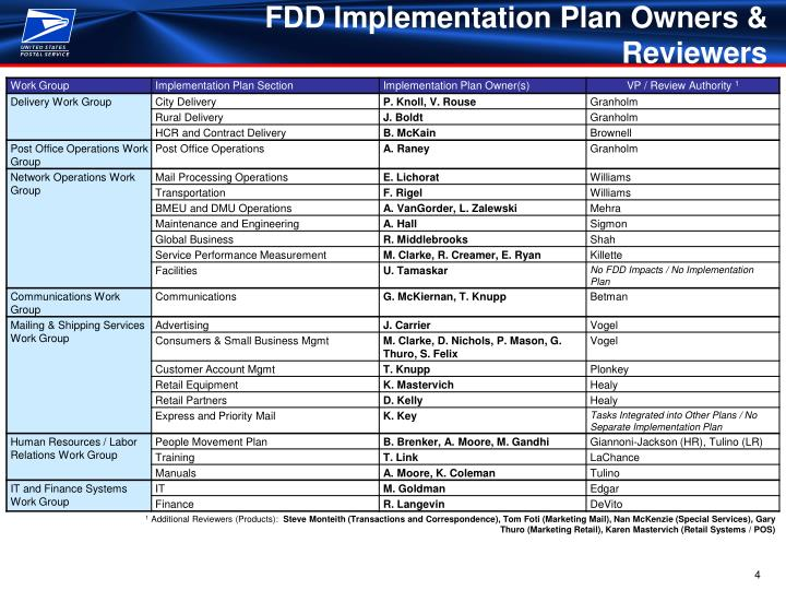 FDD Implementation Plan Owners & Reviewers