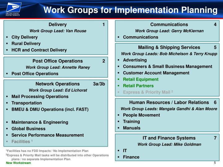 Work Groups for Implementation Planning