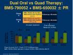 dual oral vs quad therapy bms 790052 bms 650032 pr