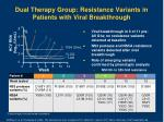 dual therapy group resistance variants in patients with viral breakthrough