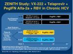 zenith study vx 222 telaprevir pegifn alfa 2a rbv in chronic hcv