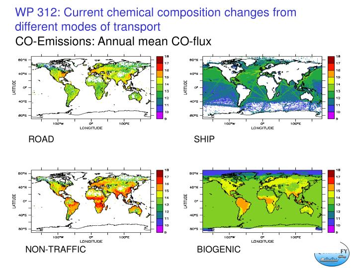 CO-Emissions: Annual mean CO-flux