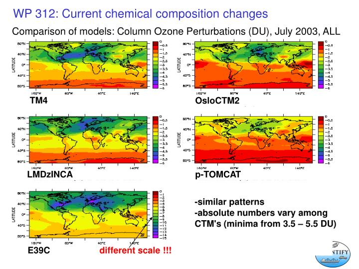 Comparison of models: Column Ozone Perturbations (DU), July 2003, ALL