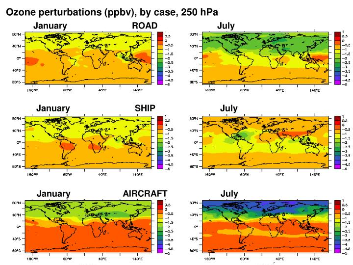 Ozone perturbations (ppbv), by case, 250 hPa