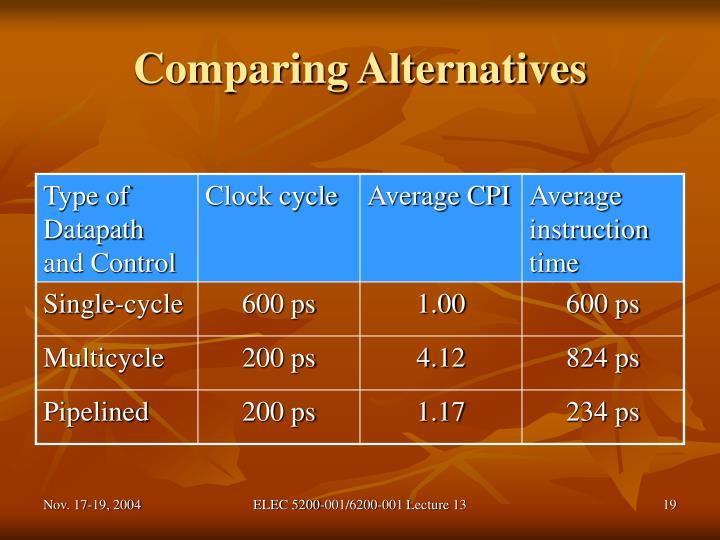 Comparing Alternatives