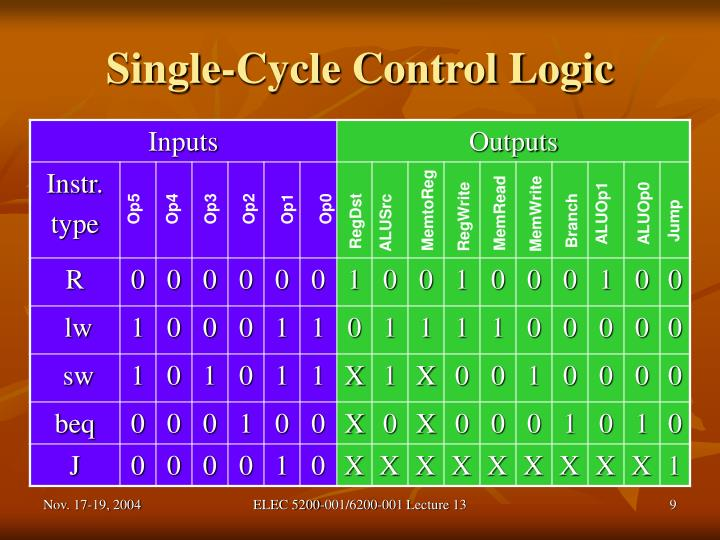 Single-Cycle Control Logic