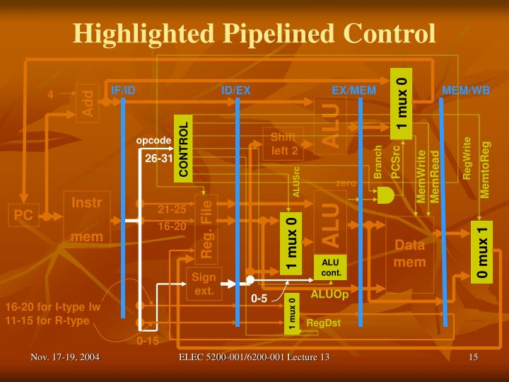 Highlighted Pipelined Control