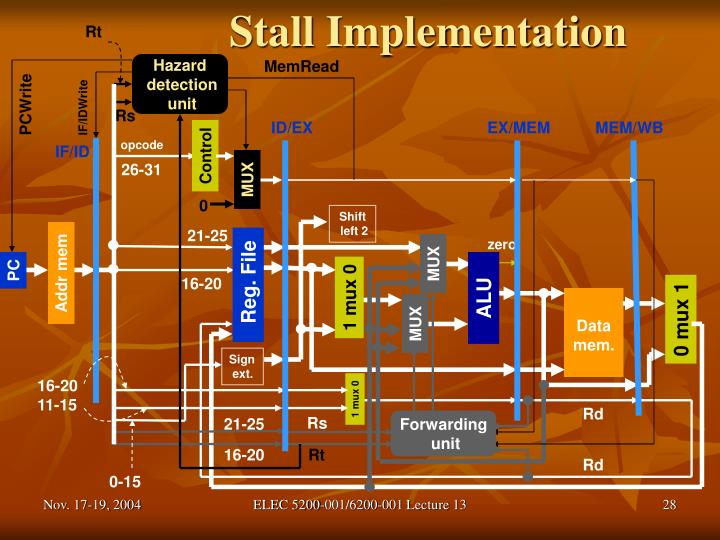 Stall Implementation