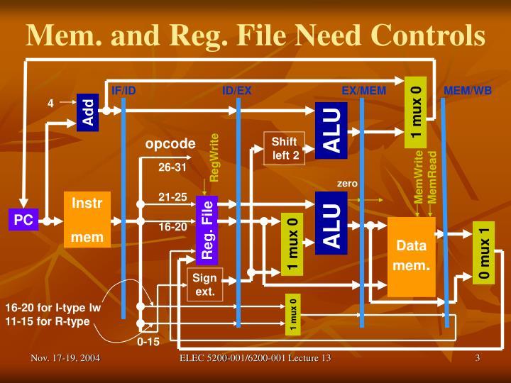 Mem. and Reg. File Need Controls