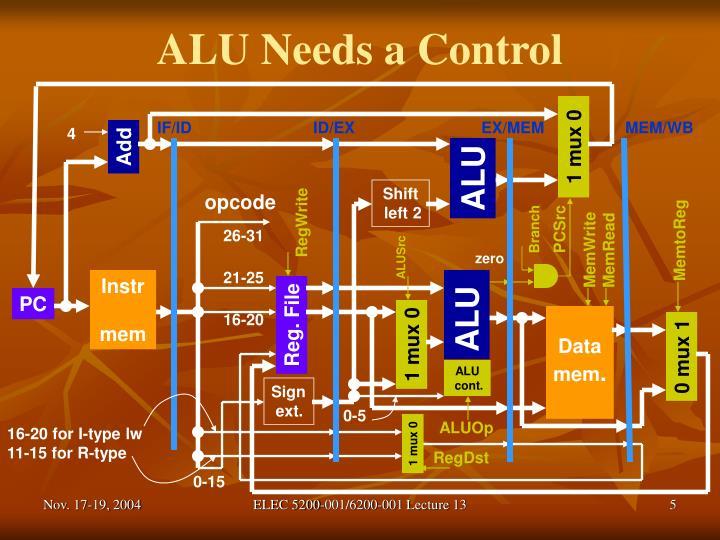 ALU Needs a Control