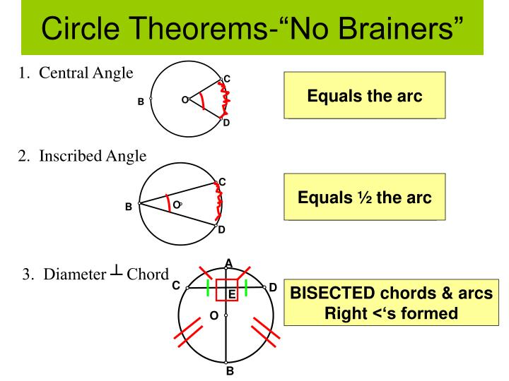"PPT - Circle Theorems-""No Brainers"" PowerPoint Presentation"