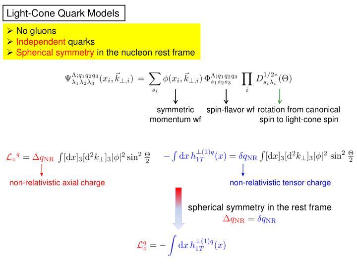 Light-Cone Quark Models