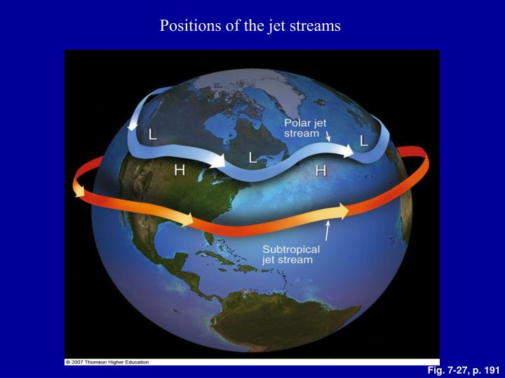 Positions of the jet streams
