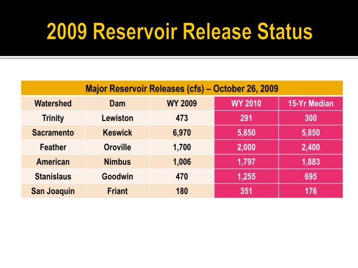 2009 Reservoir Release Status