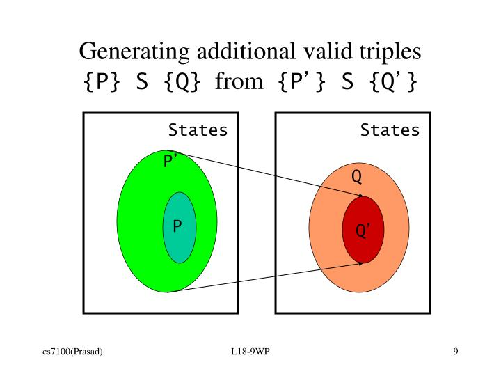 Generating additional valid triples