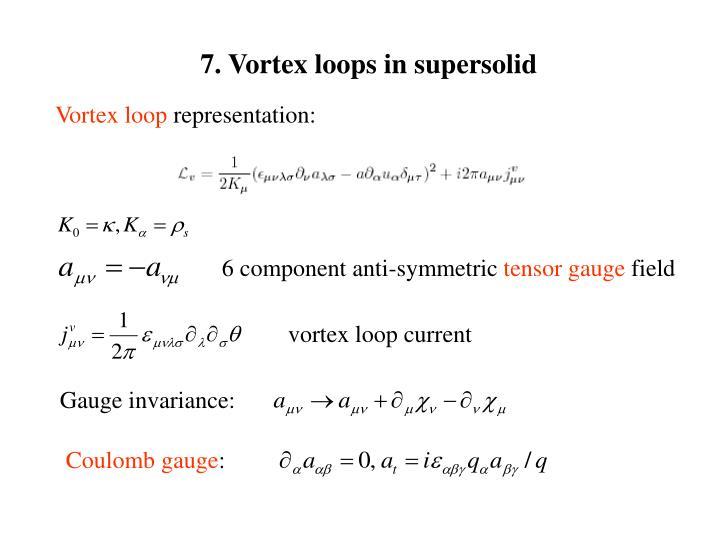 7. Vortex loops in supersolid