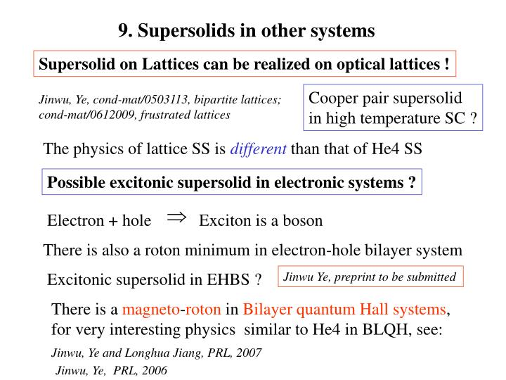9. Supersolids in other systems