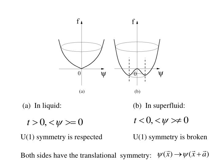 (a)  In liquid:
