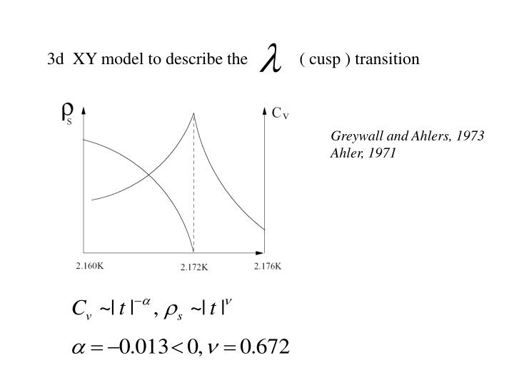 3d  XY model to describe the            ( cusp ) transition