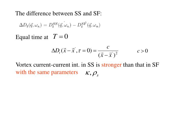 The difference between SS and SF: