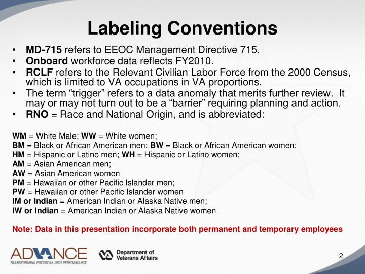 Labeling conventions
