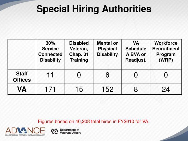 Special Hiring Authorities