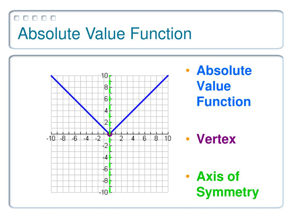 axis of symmetry formula absolute value function