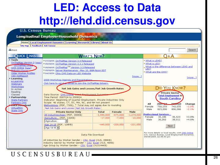 LED: Access to Data