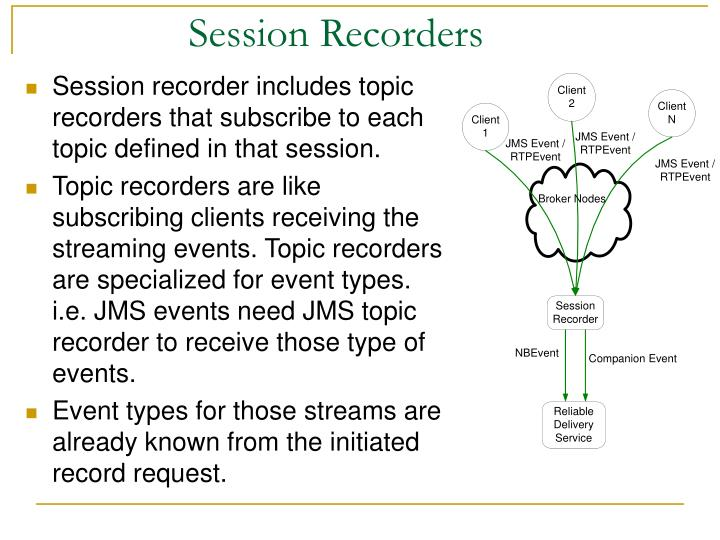 Session Recorders