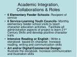 academic integration collaborations roles
