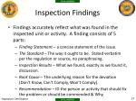 inspection findings