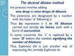 the decimal dilution method