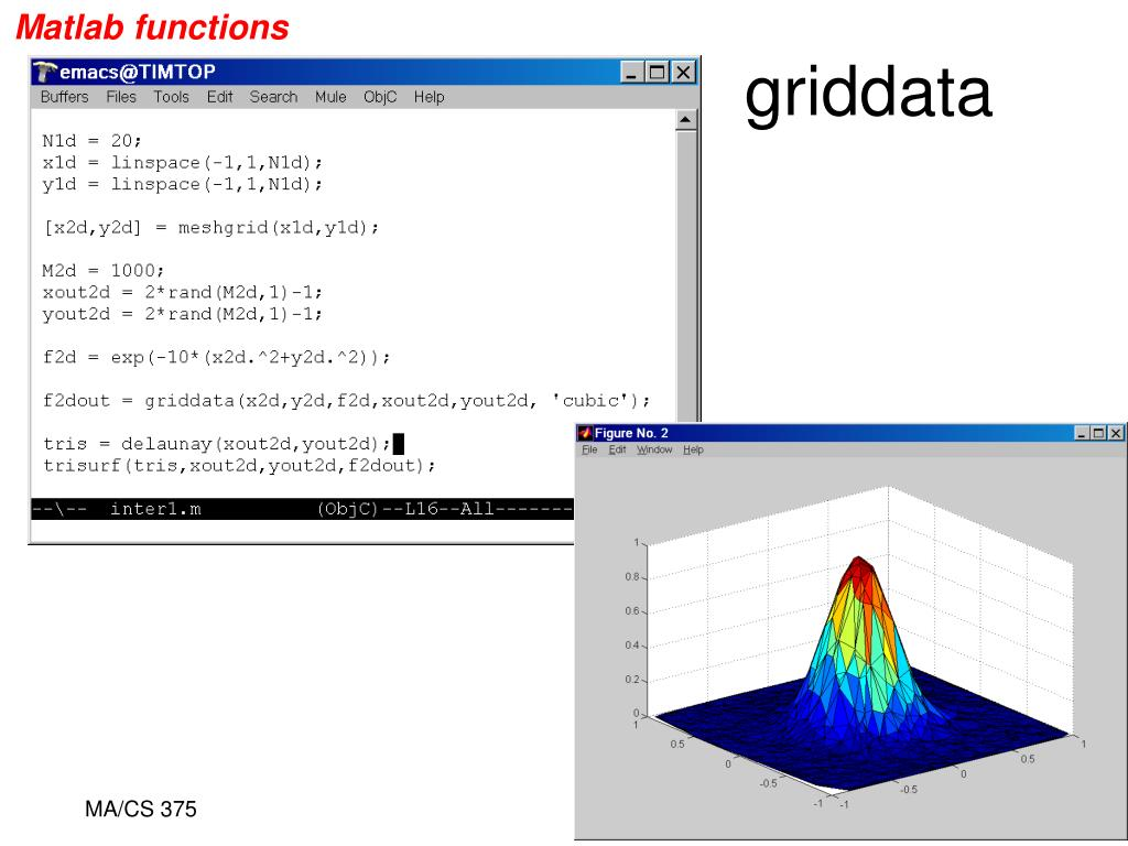 PPT - MA/CS 375 PowerPoint Presentation - ID:3216089