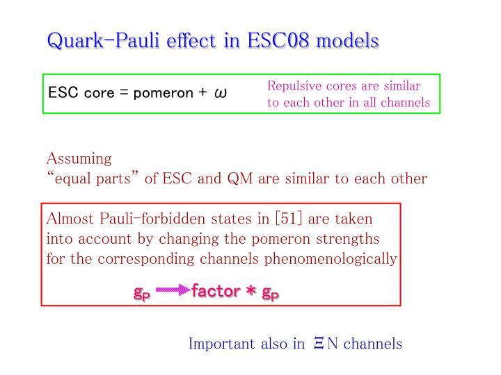 Quark-Pauli effect in ESC08 models
