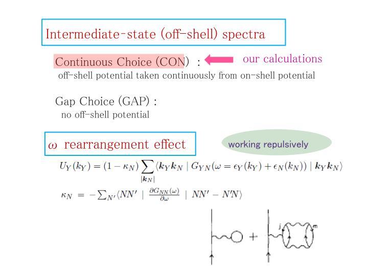 Intermediate–state (off-shell) spectra