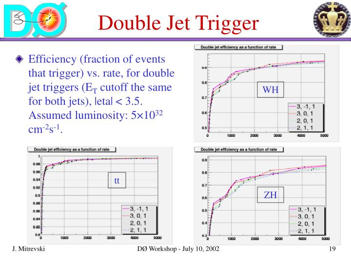 Double Jet Trigger
